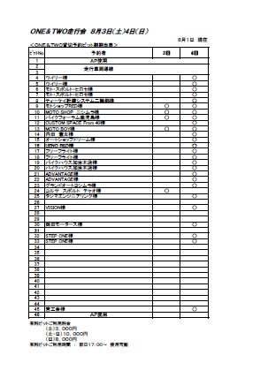 8月3日~4日 ONE&TWOクラブミーティング春 ピット予約状況(8月1日 17:00現在)