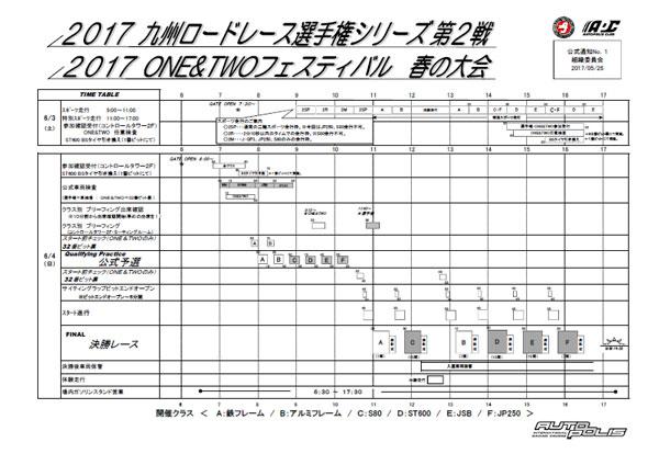 ONE&TWOフェスティバル2017 春の大会 タイムスケジュール他を公開しました